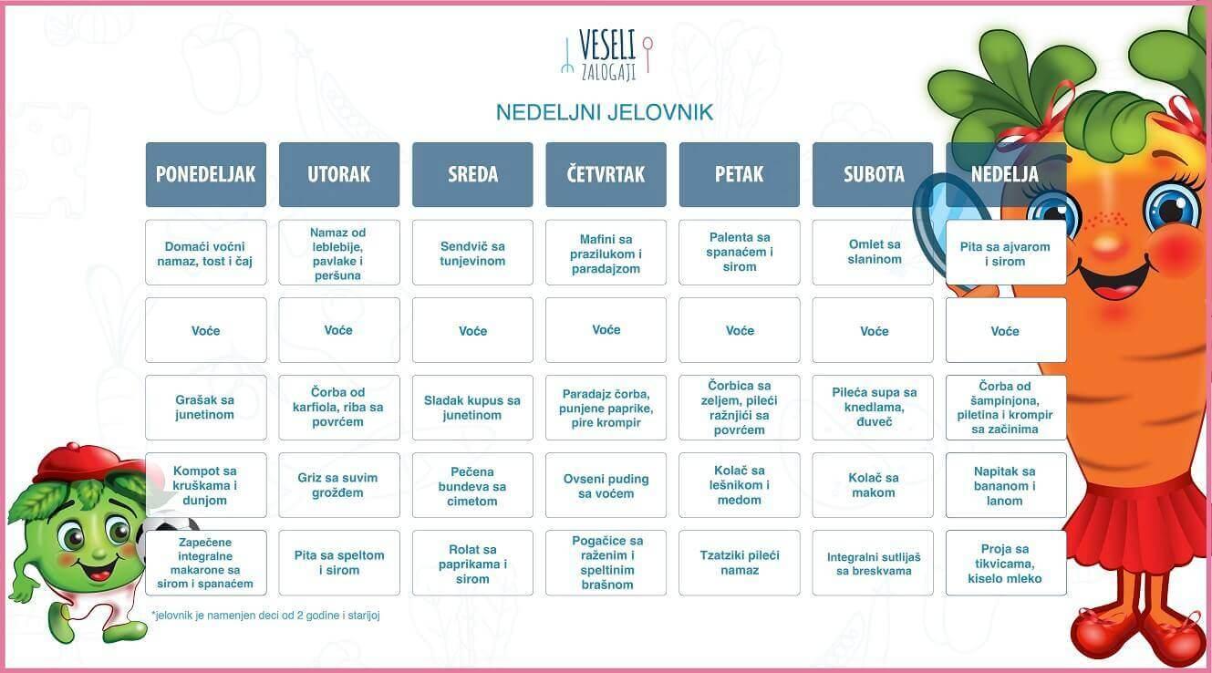nedeljni jelovnik-jelovnik-meni-jelo-deca-dete-zdravo-obrok-recept-mama i dete-trudnice-ishrana-nutricionista-Iceberg Salat Centar