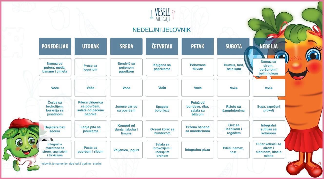 jelovnik-meni-zdravo-ručak-jelo-obrok-raw-vegan-vegetarian-posno-ukusna hrana-zdravi obroci-brzi i laki obroci-brz i lak ručak-brz ručak-ručak-doručak-predjelo-užina-večera-klub zdravih navika-iceberg salat centar
